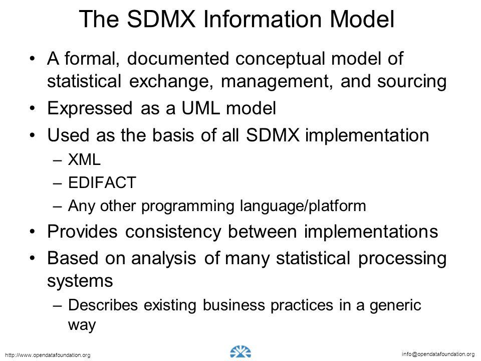 The SDMX Information Model