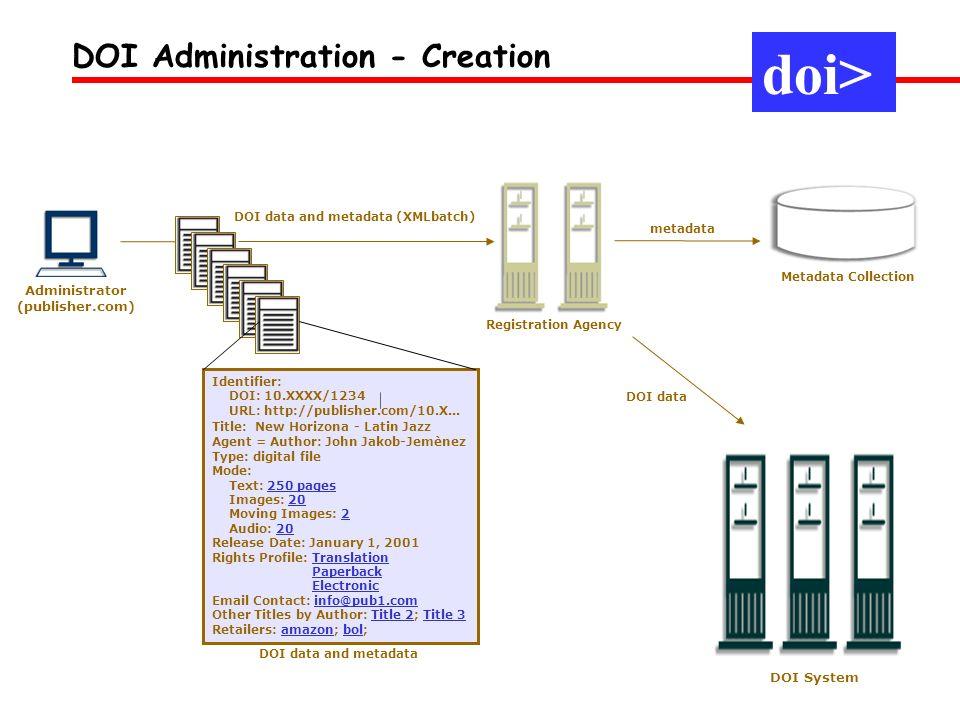 DOI data and metadata (XMLbatch) Administrator (publisher.com)