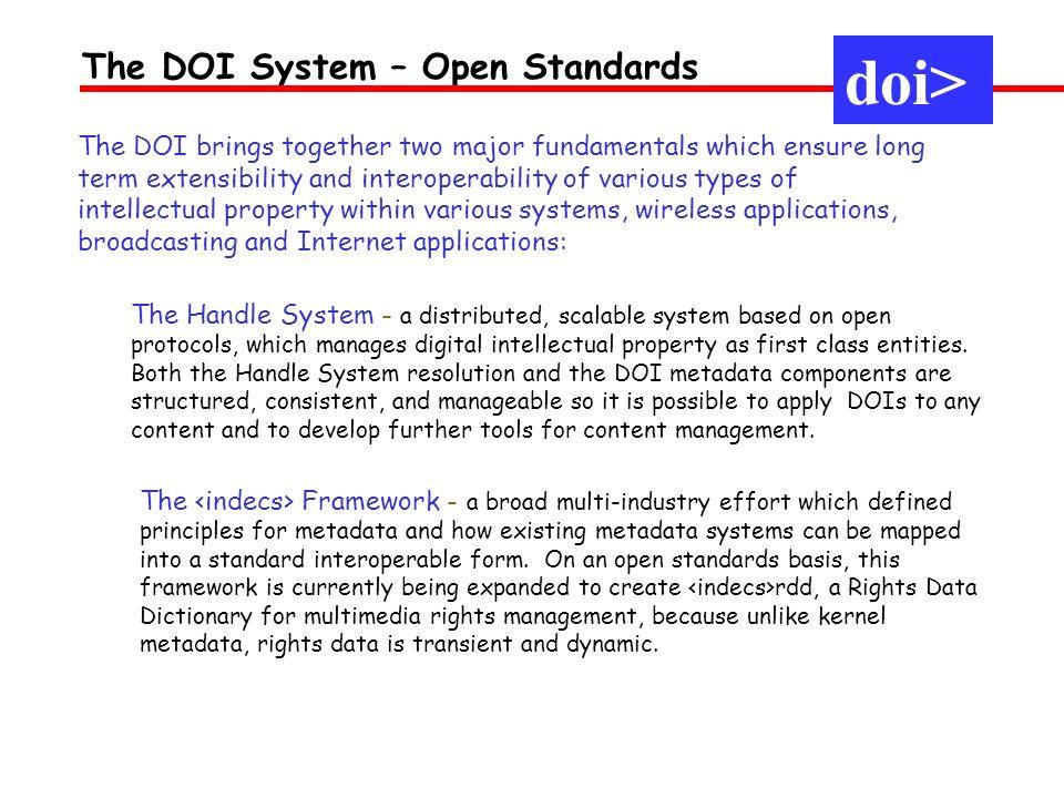 The DOI System – Open Standards