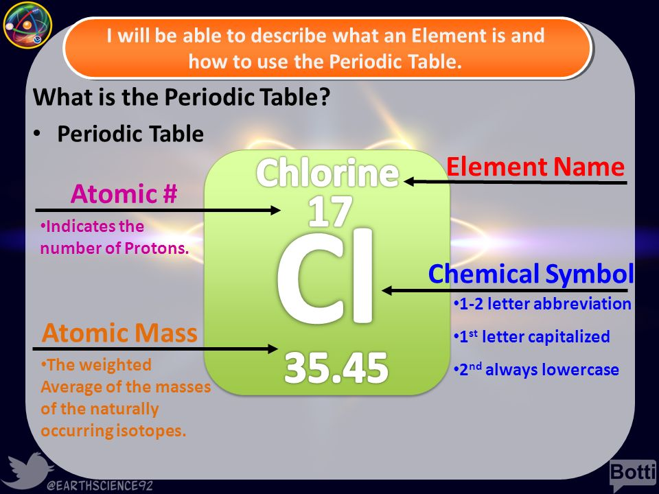 Periodic table abbreviation for salt on periodic table periodic atoms elements the periodic table ppt video online download urtaz Gallery