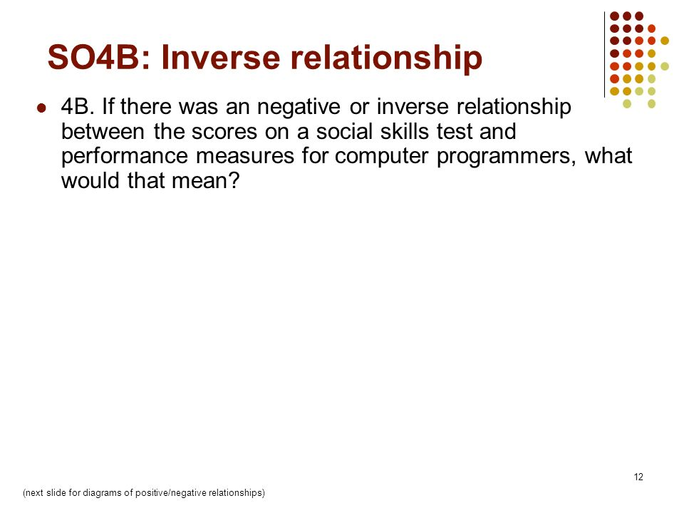positive negative and inverse relationship definition