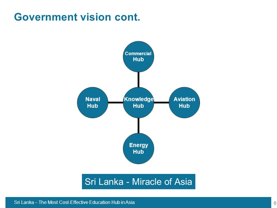 Government vision cont.
