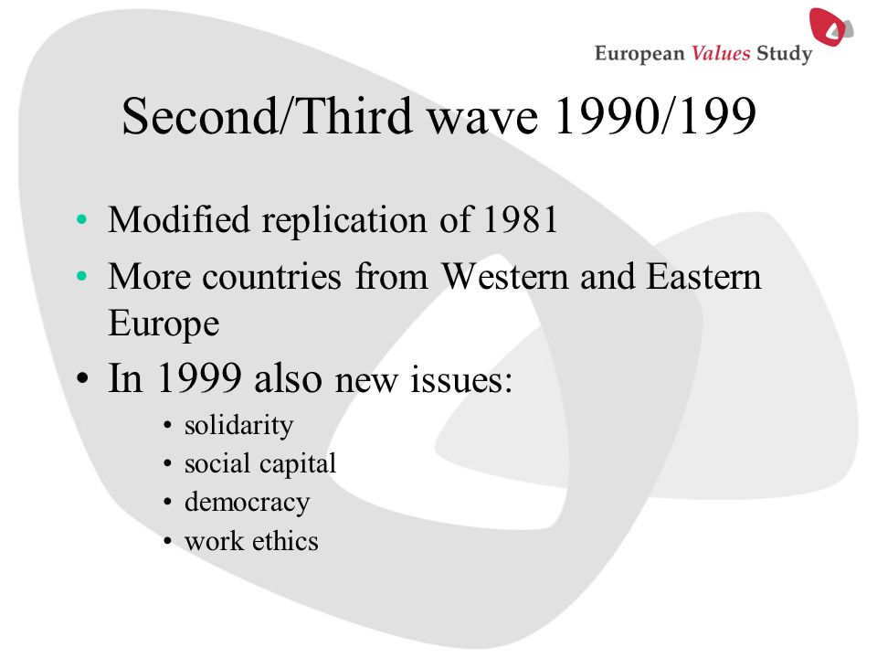 Second/Third wave 1990/199 In 1999 also new issues:
