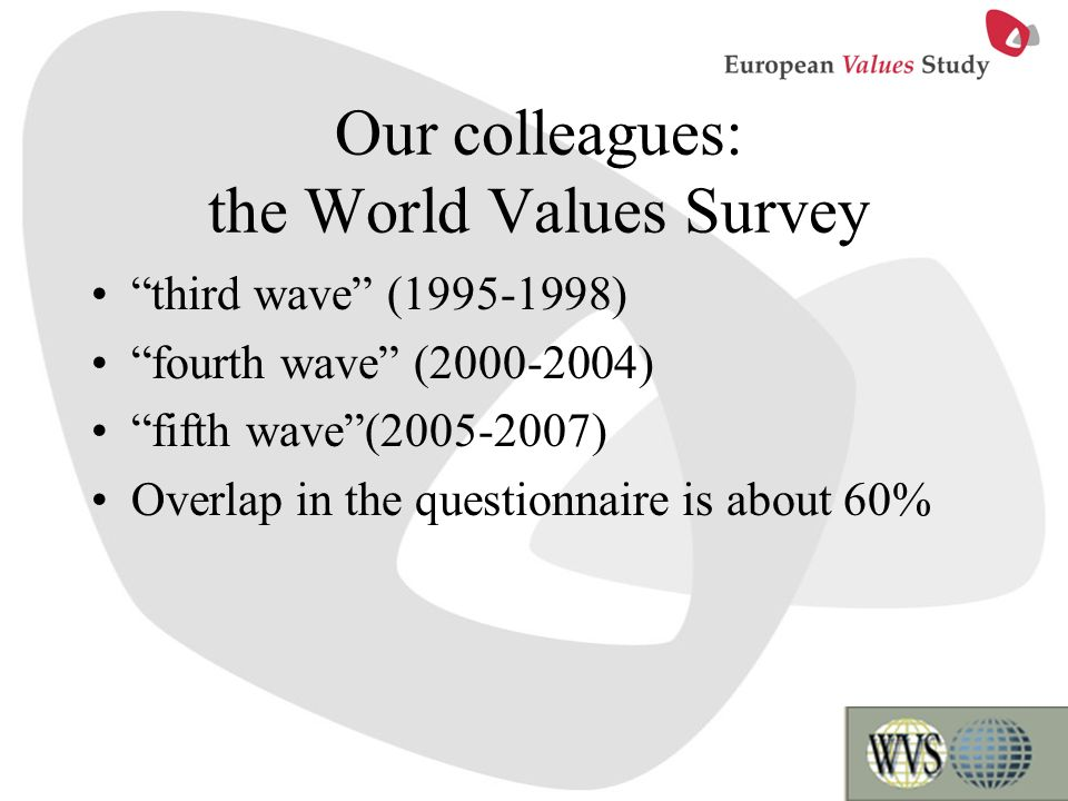Our colleagues: the World Values Survey