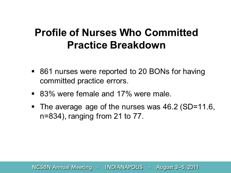 Profile of Nurses Who Committed Practice Breakdown
