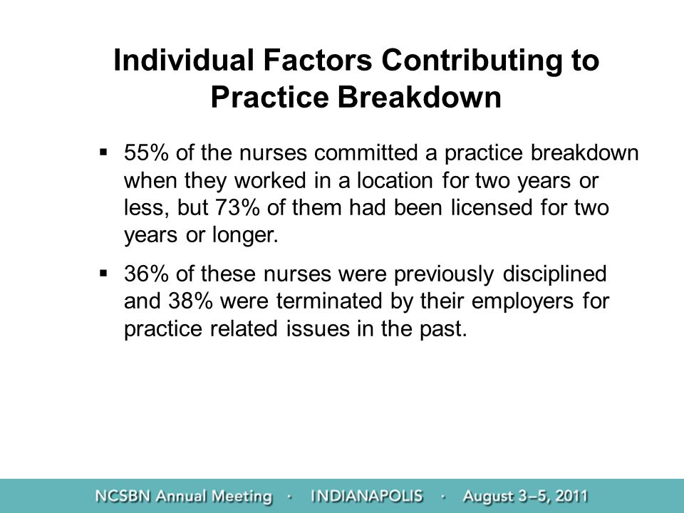 Individual Factors Contributing to Practice Breakdown