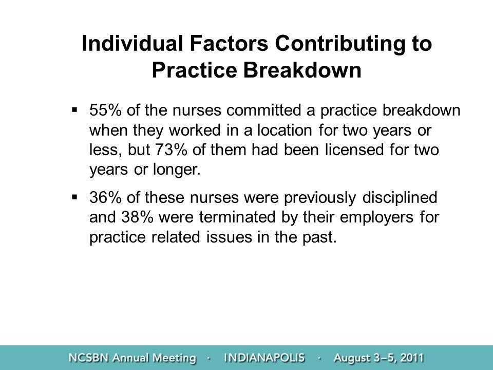 Individual Factors Contributing to Practice Breakdown
