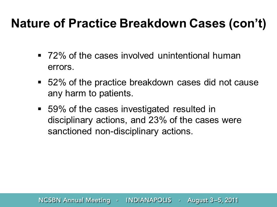 Nature of Practice Breakdown Cases (con't)