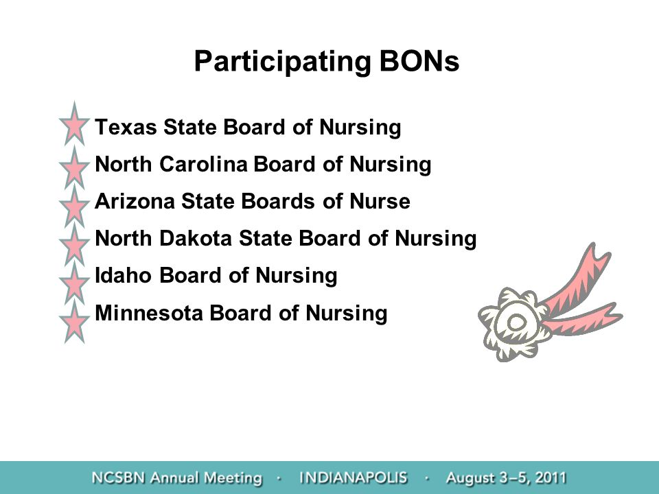 Participating BONs