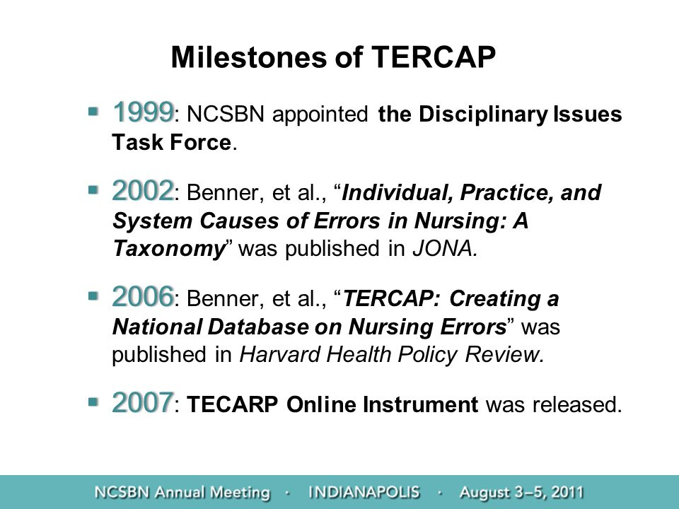 Milestones of TERCAP 1999: NCSBN appointed the Disciplinary Issues Task Force.