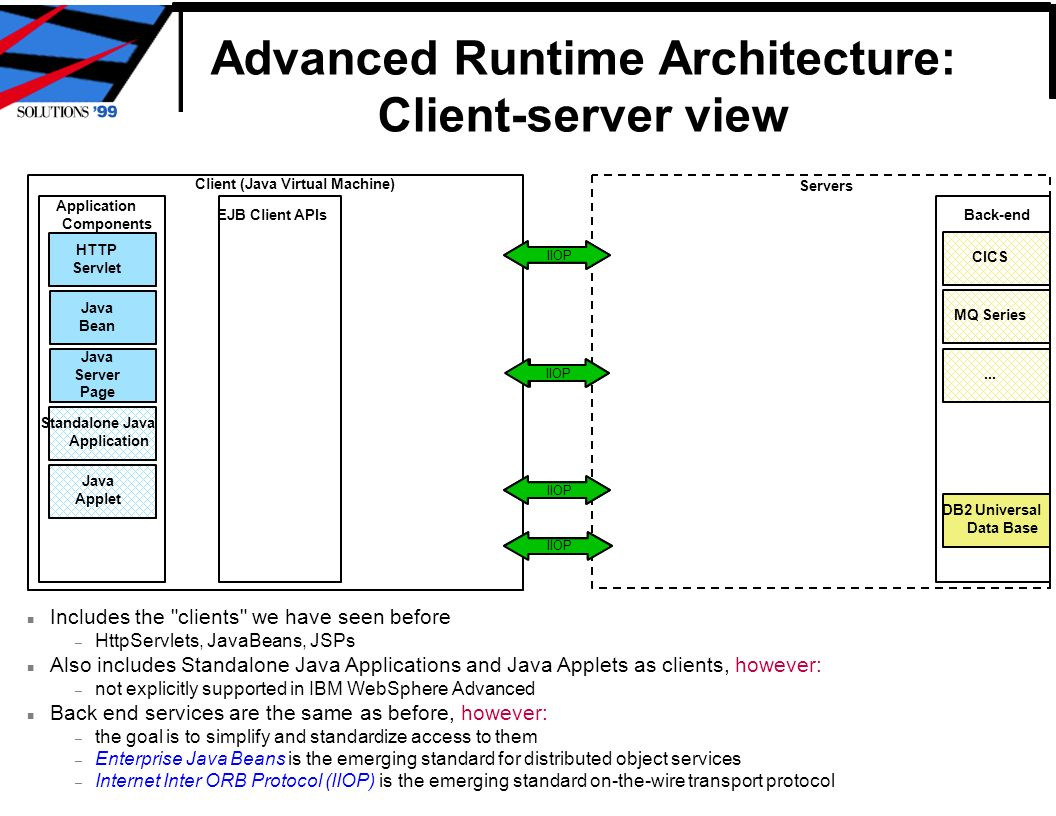 Practical web application architectures using ibm for Architecture client serveur
