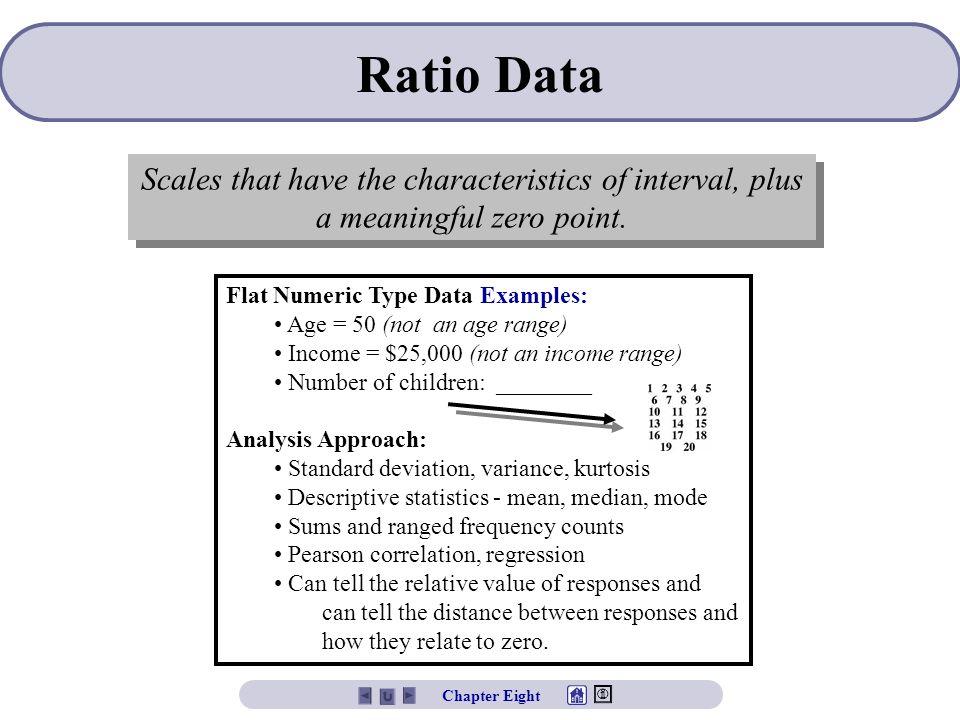 Astrology Compatibility Chart Calculator Kavan