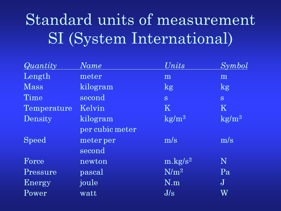 international system of units and standard Appendix g units of measure  it is often referred to as the international system of units and abbreviated si  standard is referred to as the international.