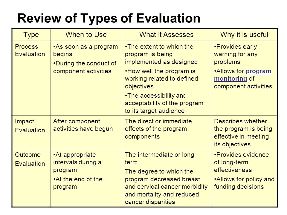 evaluation of disparities 5 how to use these forms 1 the evaluation forms and guide contained in this document provide step-by-step procedures for the evaluation of tenders.