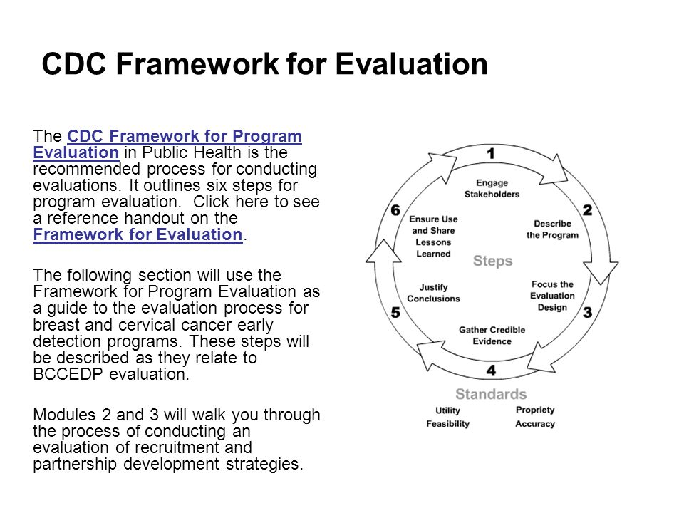 Module  Overview Of Evaluation  Ppt Download