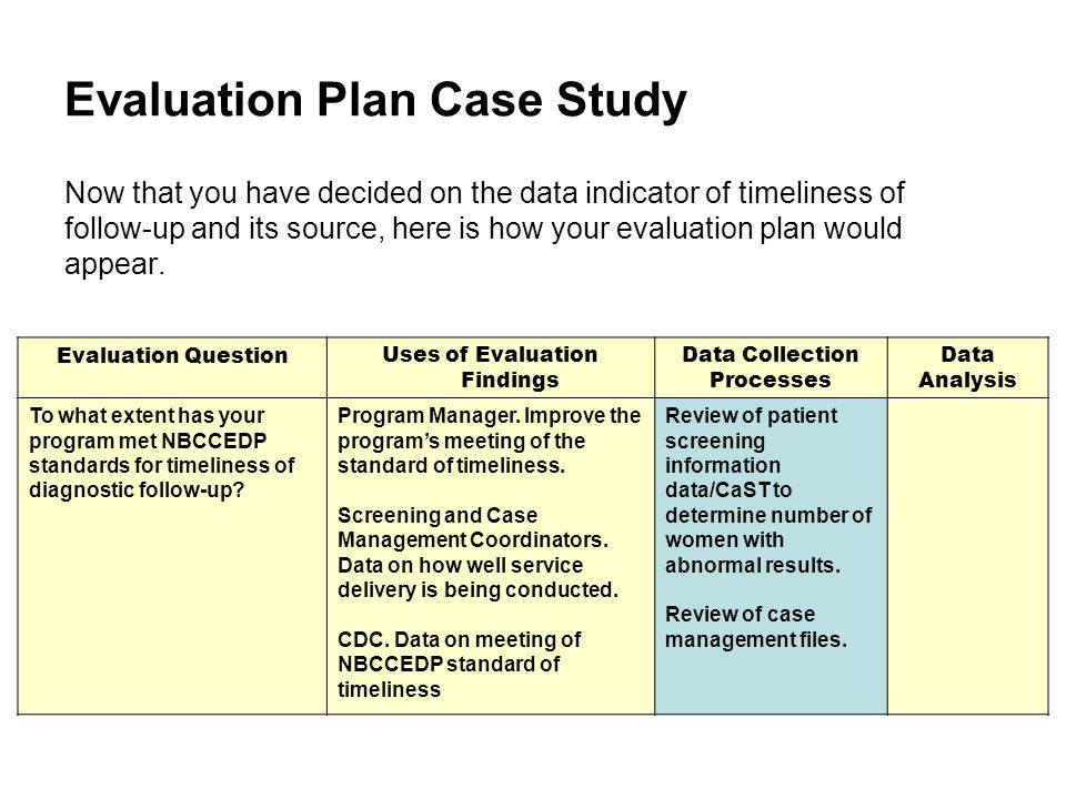conclusions of the study of evaluation The program evaluation process goes through four phases — planning, implementation, completion, and dissemination and reporting — that complement the phases of.