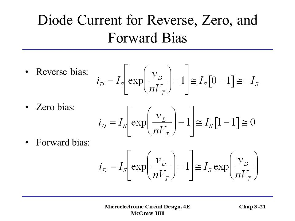 Diode Current for Reverse, Zero, and Forward Bias
