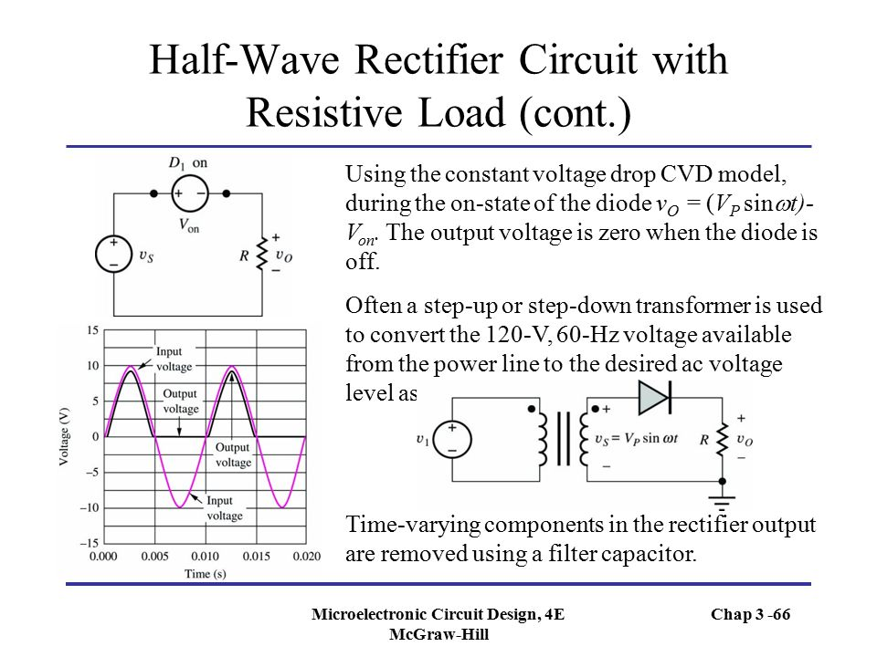 Half-Wave Rectifier Circuit with Resistive Load (cont.)