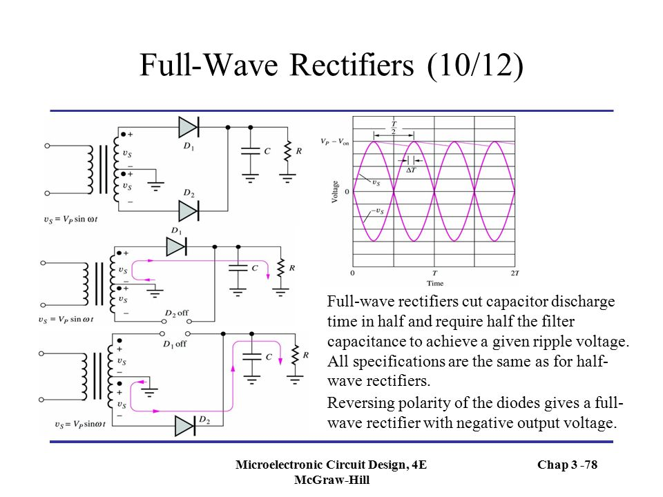 Full-Wave Rectifiers (10/12)