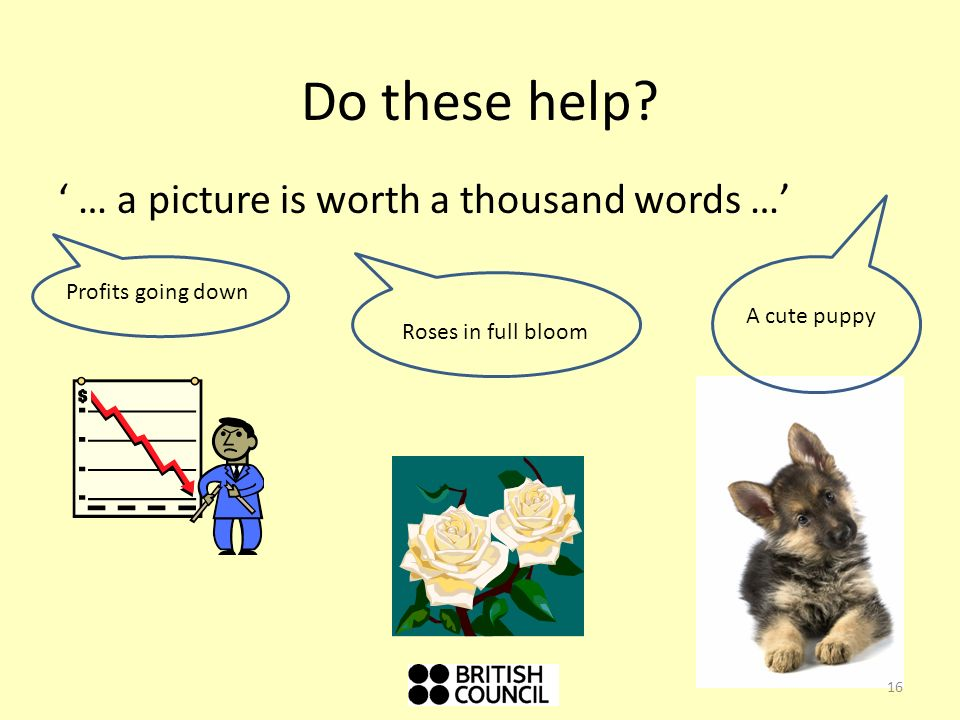 Do these help ' … a picture is worth a thousand words …'