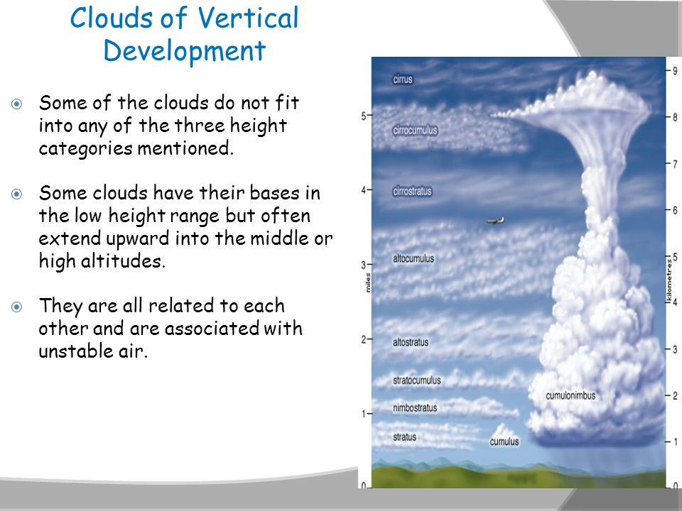 Cloud Types and Precipitation - ppt video online download