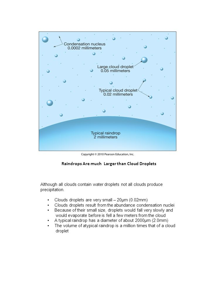 Chapter 5 Forms of Condensation and Precipitation - ppt video ...