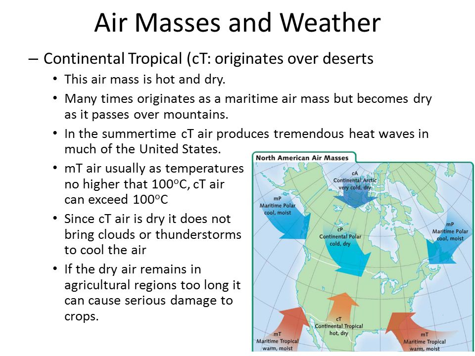 WEATHER Ppt Download - Air masses map of us hot dry cool moist