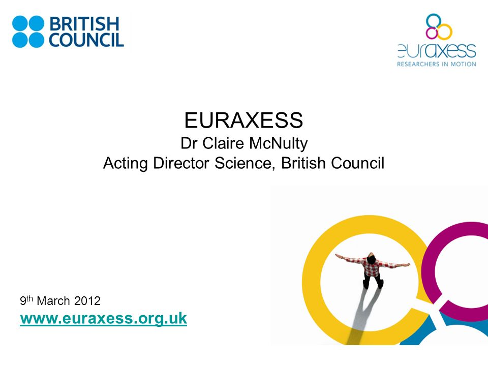 EURAXESS Dr Claire McNulty Acting Director Science, British Council