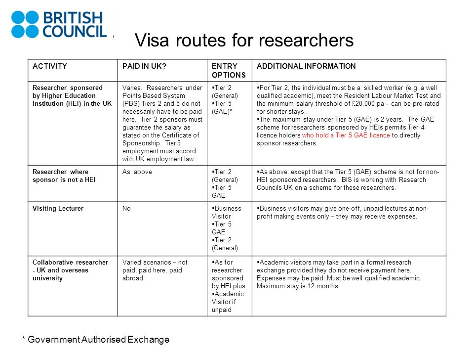 Visa routes for researchers