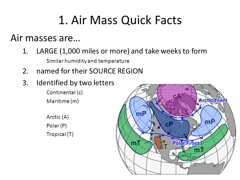 Air Masses and Fronts. - ppt download