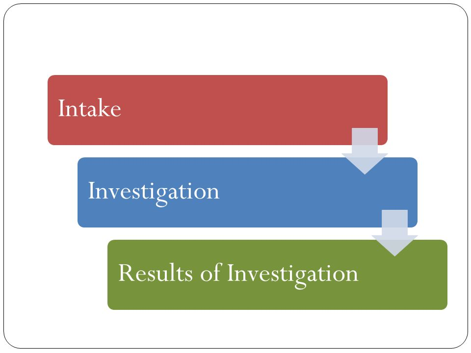 Intake Investigation Results of Investigation