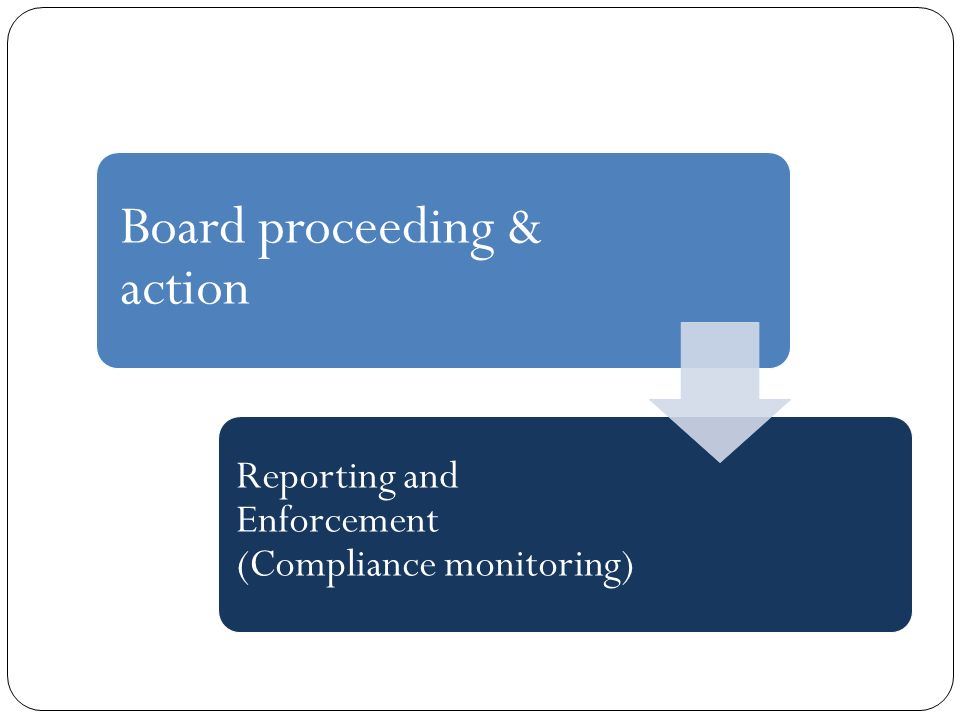 Board proceeding & action