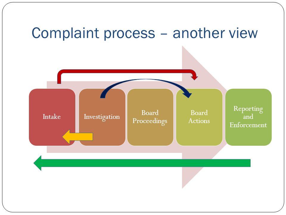 Complaint process – another view