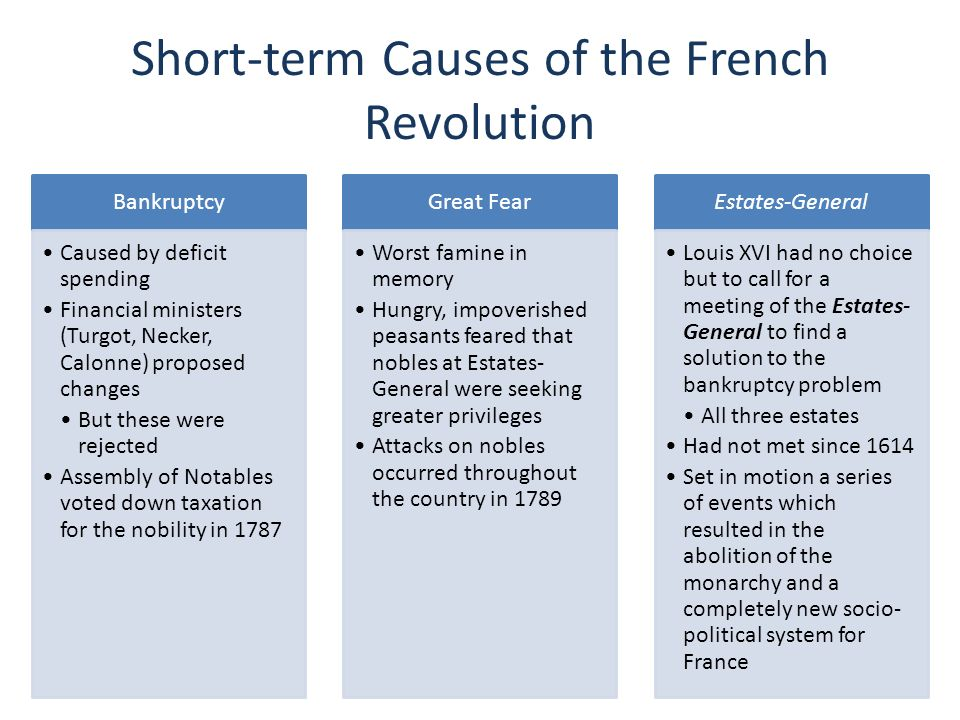 Causes of the French Revolution - ppt download