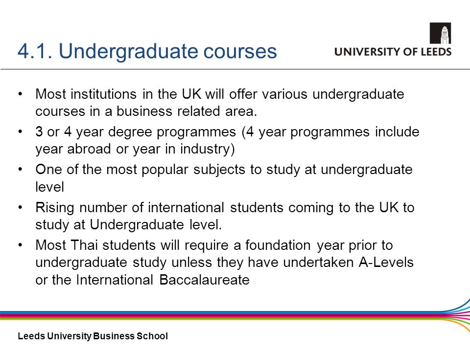 4.1. Undergraduate courses