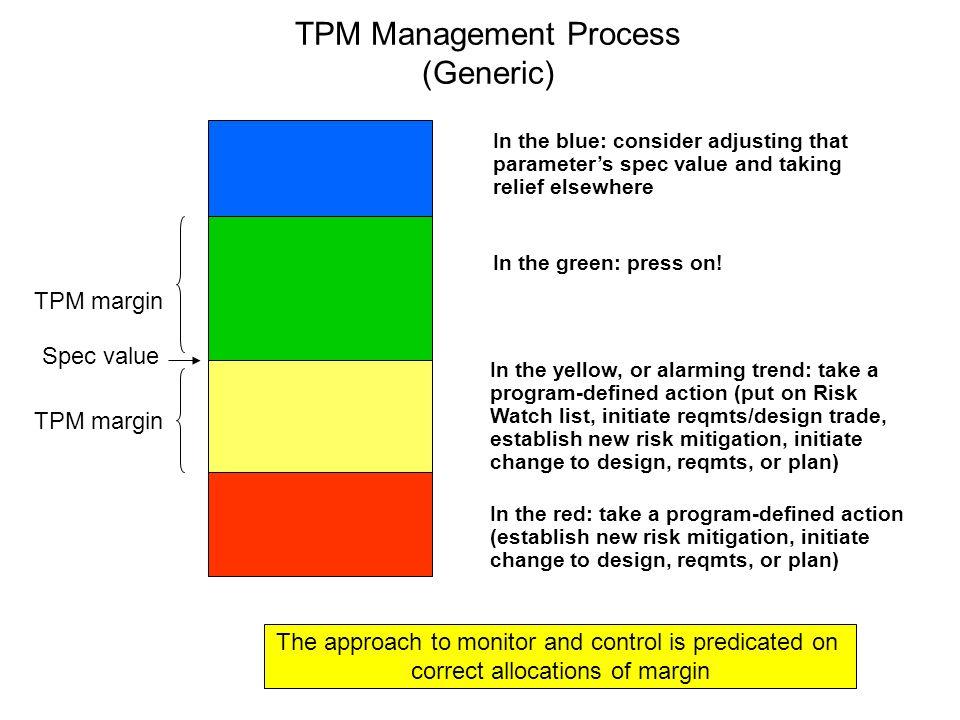 TPM Management Process (Generic)