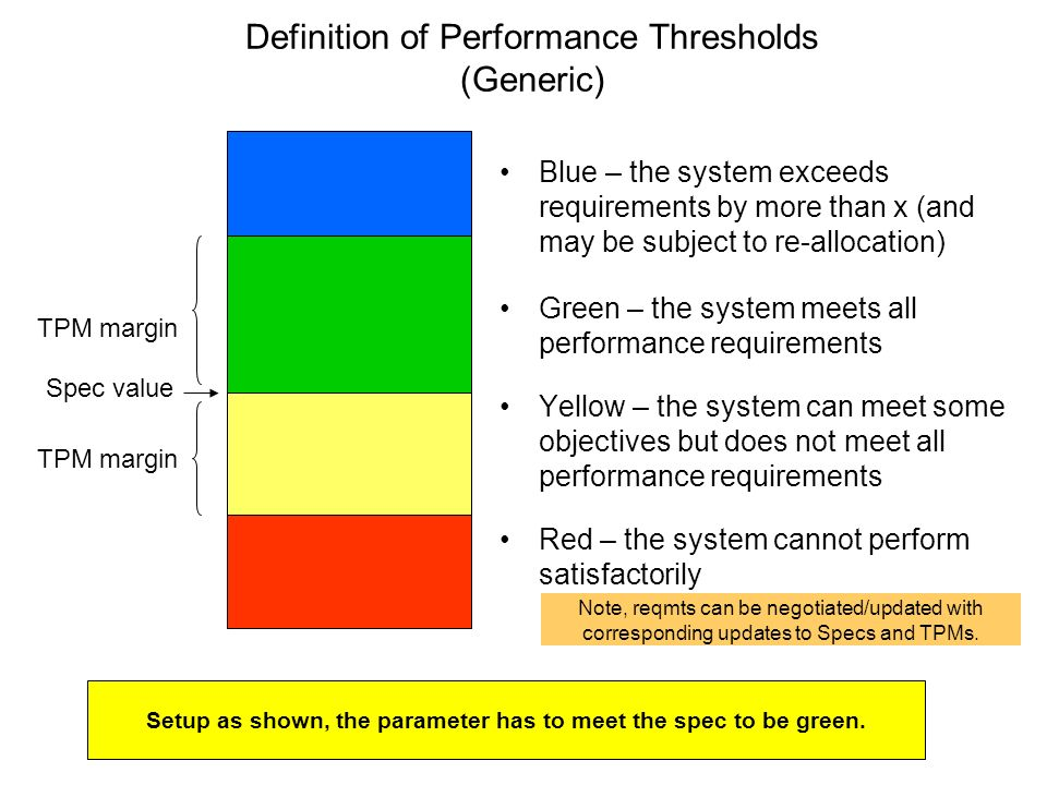 Definition of Performance Thresholds (Generic)