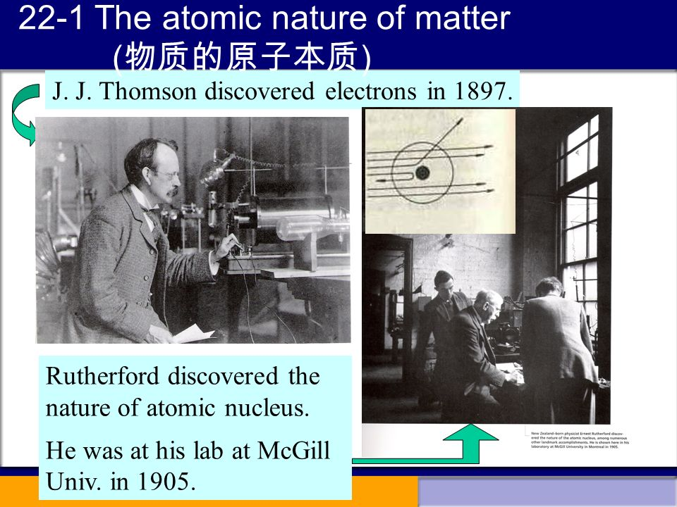 an analysis of the atomic nature of matter Atomic theory of matter: john dalton  the understanding of the nature of matter as molecules was first set down by john dalton  (elemental analysis).