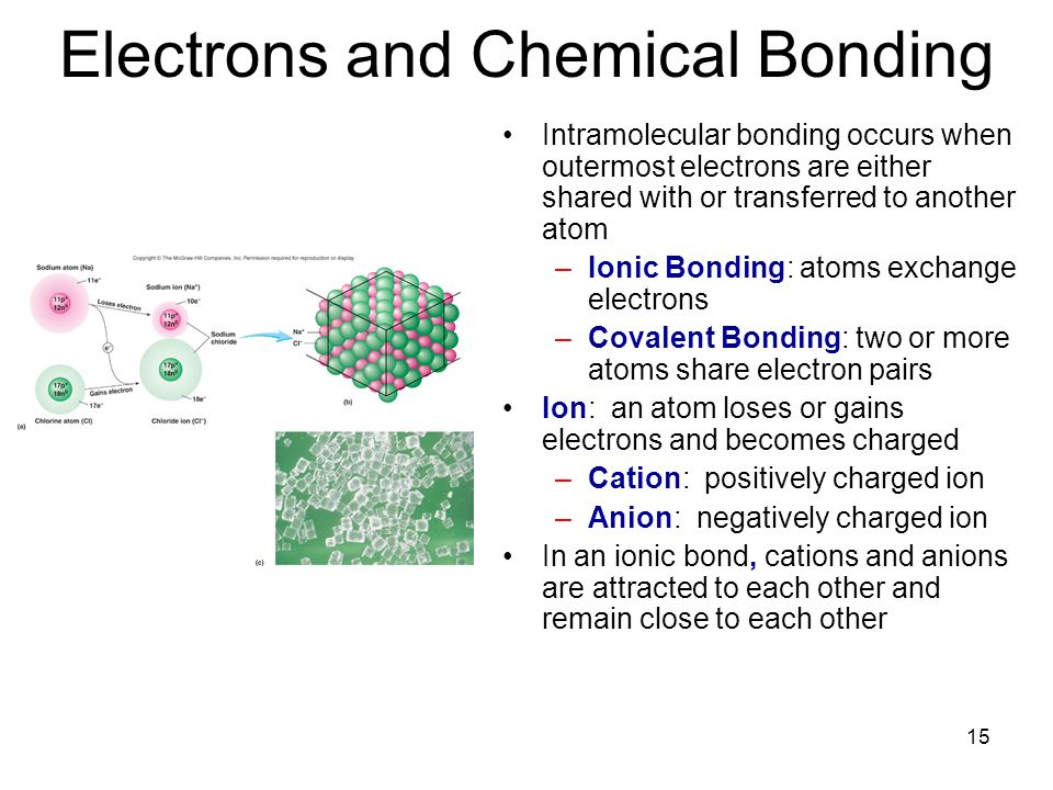Electrons and Chemical Bonding