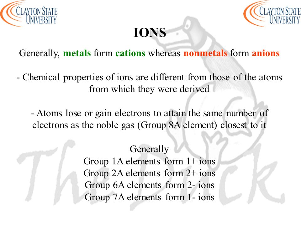 PRINCIPLES OF CHEMISTRY I CHEM 1211 CHAPTER 2 - ppt download
