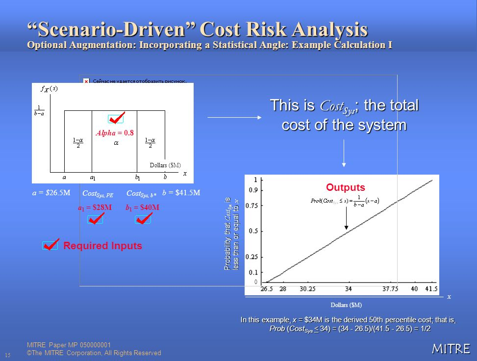 Scenario-Driven Cost Risk Analysis Optional Augmentation: Incorporating a Statistical Angle: Example Calculation I