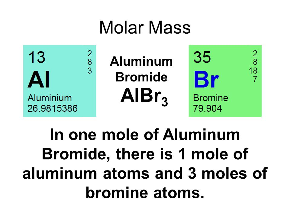 atomic mass from aluminium