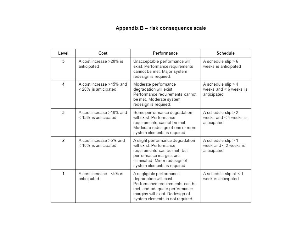 Appendix B – risk consequence scale