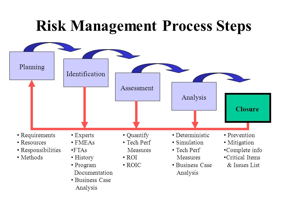 the seven step process of environmental risk The environmental review process (erp) should be initiated as early as possible in the planning stages of any proposed undertaking, to ensure that the environment is appropriately considered and any adverse impacts are mitigated.