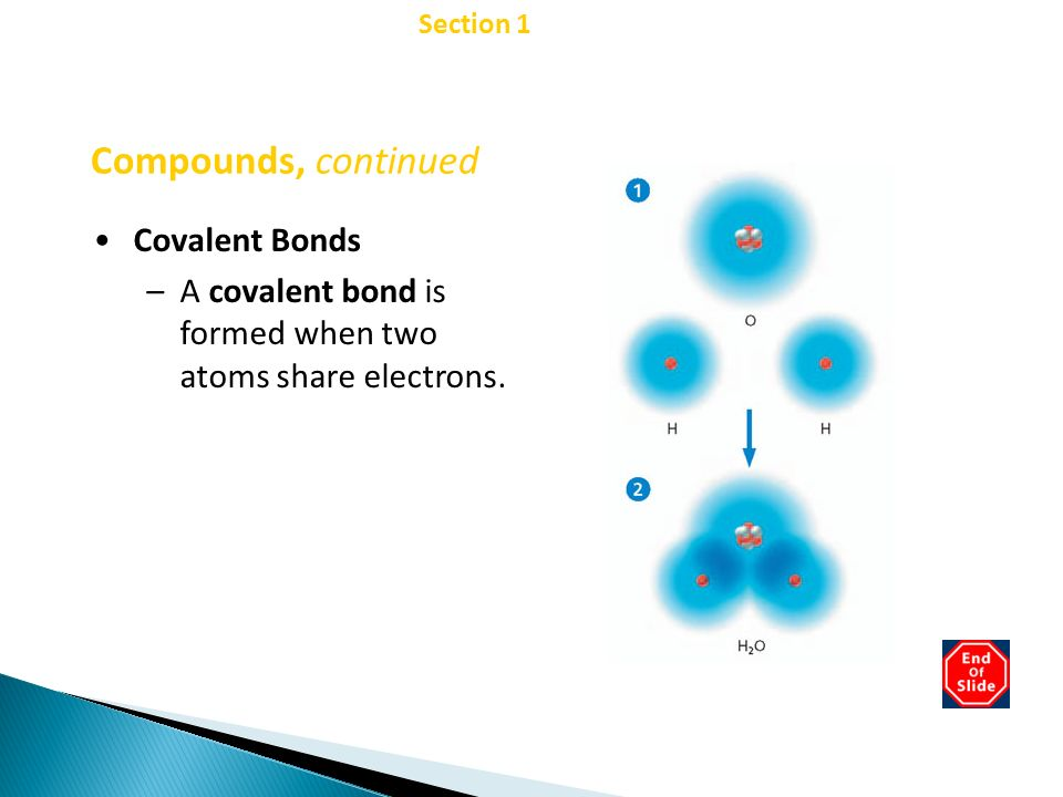 Chapter 2 Compounds, continued Covalent Bonds
