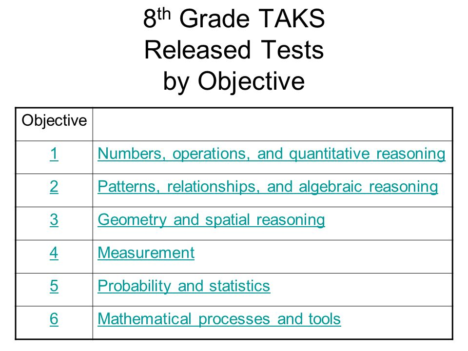 8th Grade TAKS Released Tests by Objective