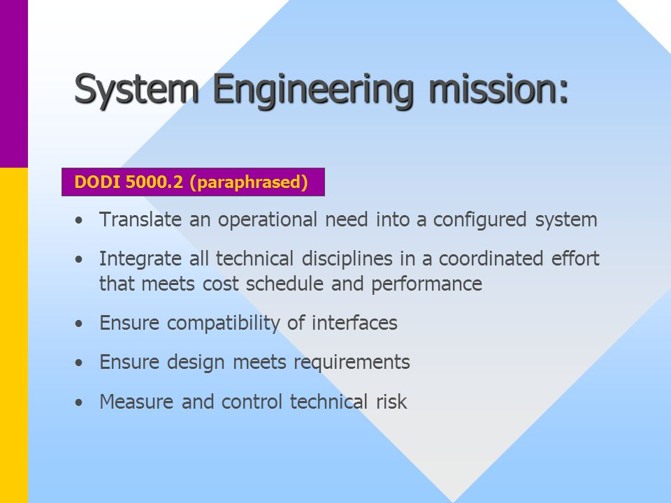 System Engineering mission: