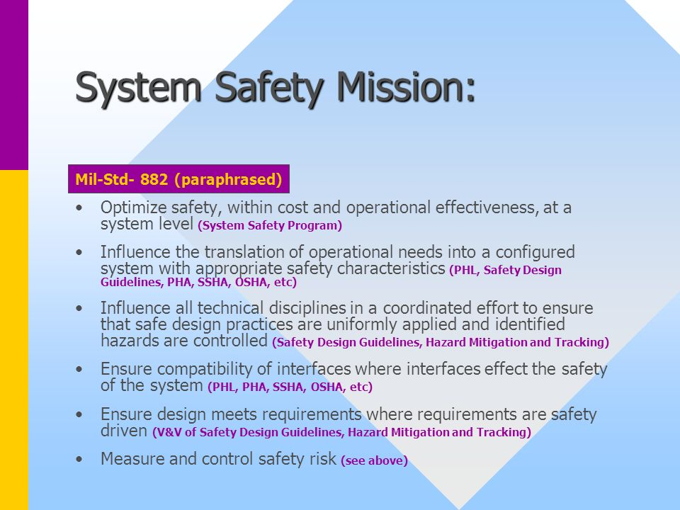 System Safety Mission: