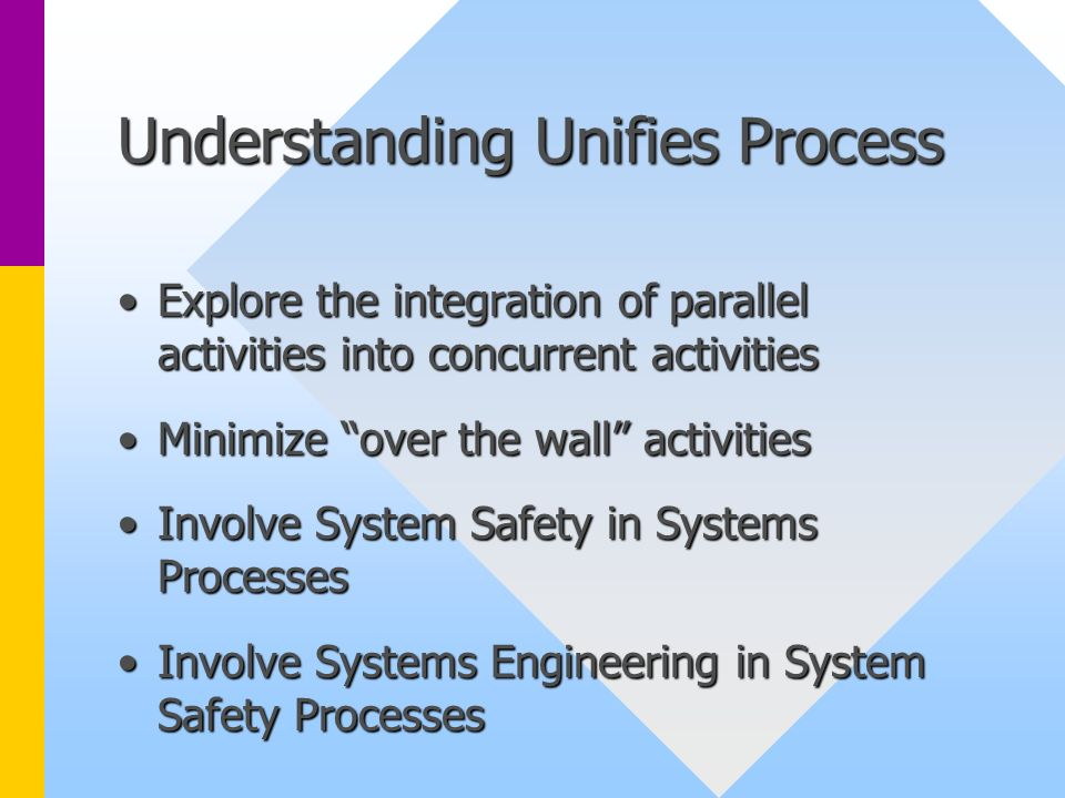 Understanding Unifies Process