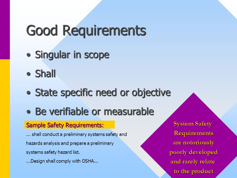 Good Requirements Singular in scope Shall
